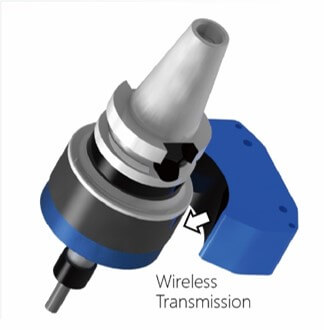 超声波刀把非电能传输系统示意图—汉鼎智慧科技